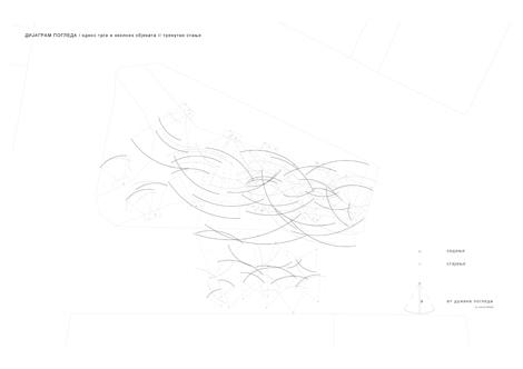 1314M4_Milica_Milošević_01_dijagram