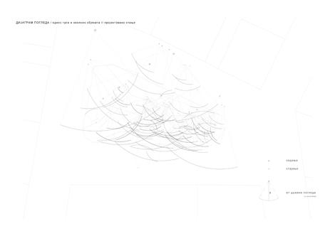1314M4_Milica_Milošević_02_dijagram