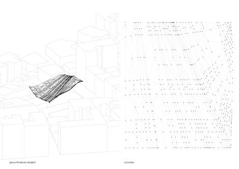 1314M4_Milica_Milošević_03_dijagram