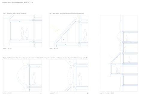 1415M02_anica_maksic_08_detalj