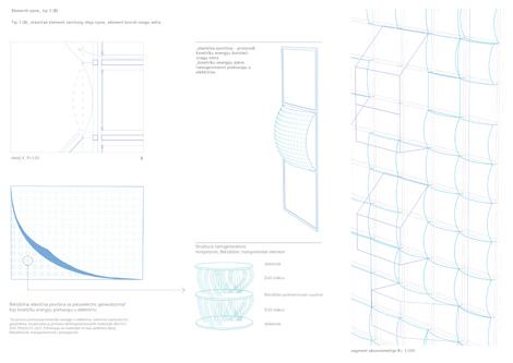 1415M02_anica_maksic_09_detalj