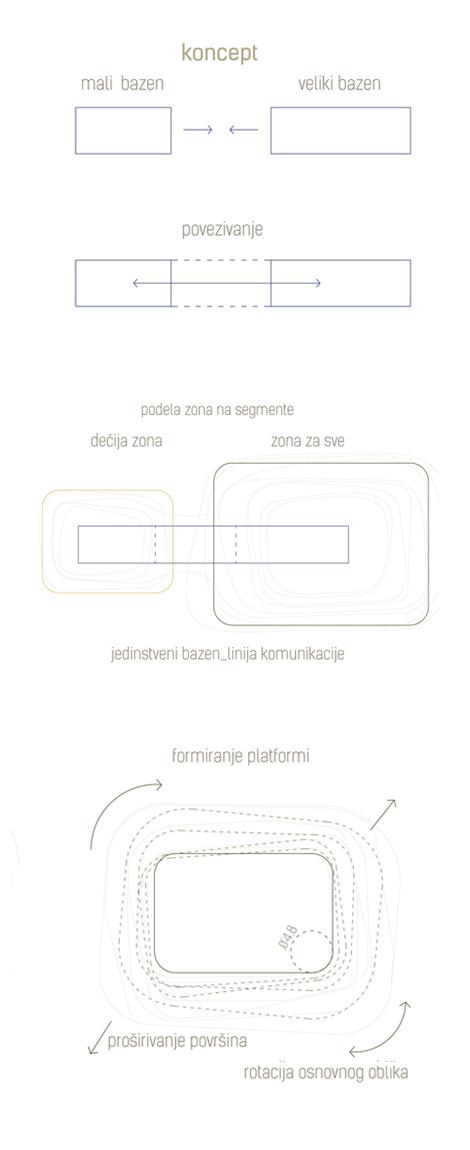 1516M1_Marija_Pantovic_01_dijagram1