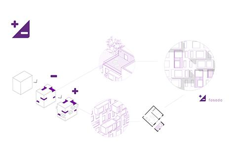 1516SP4_Natalija_Stojic_03_dijagram