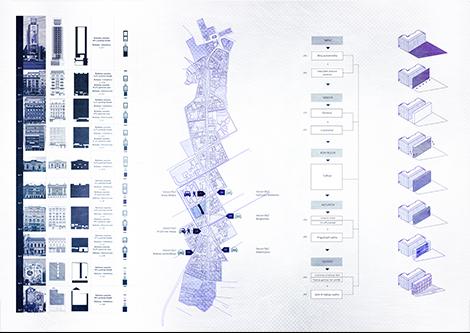 1516M04_Milica_Dukic_Analiza Fasada_Senzori_Blok dijagram_Morfogeneza