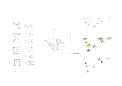 1819M1_Isidora_Ekmescic_08_dijagrami2